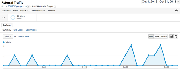 google analytics refferal traffic from images