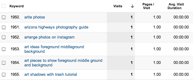 list of long tail keywords from google analytics