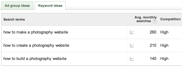 additional google keyword ideas