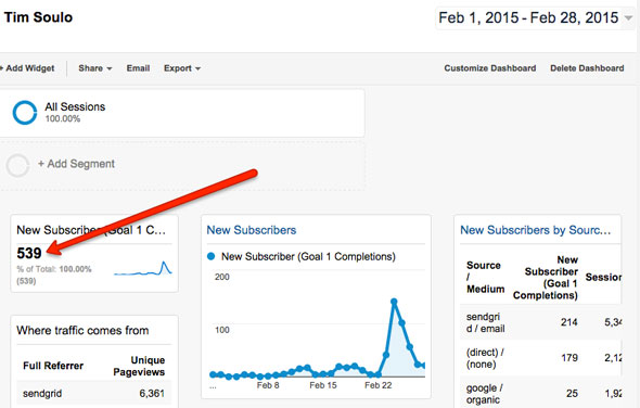 email-subscribers-in-february