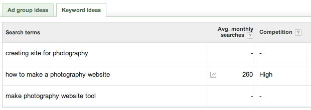 google keyword ideas