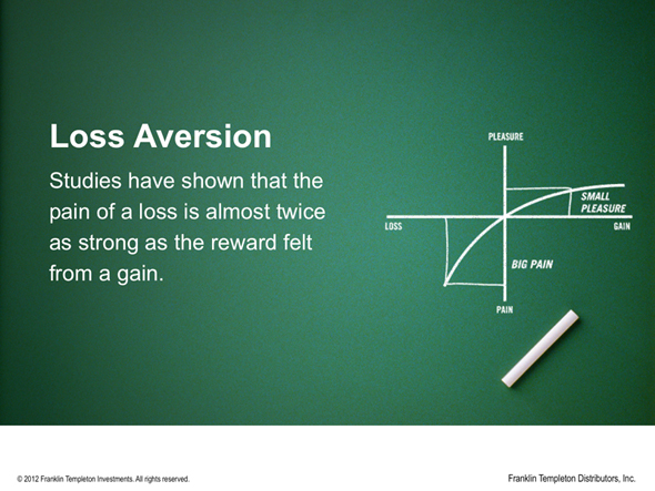 loss-aversion