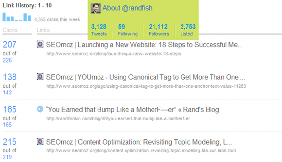 rand-fishkin-tweets