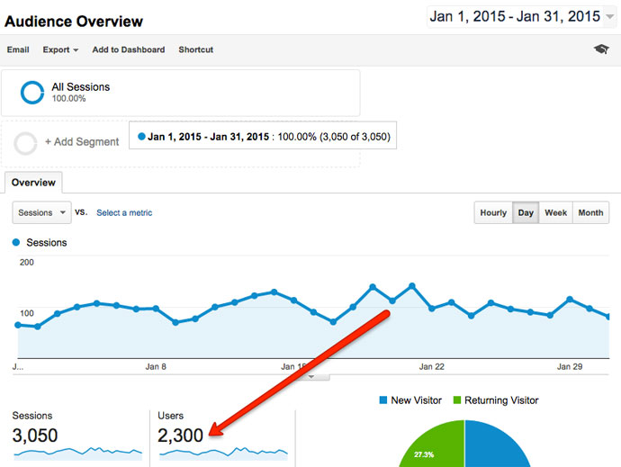traffic-stats-january