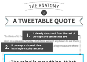 tweetable-quotes